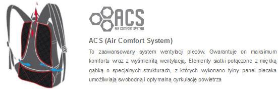 Air Comfort System - opis systemu wentylacji | SportowyBazar.pl