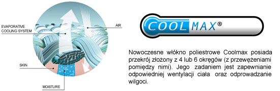 Coolmax - opis technologii | sportowybazar.pl