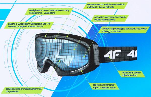 Filtr UV w soczewkach 4F | sportowybazar.pl
