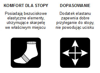 Skarpety marki 4F - opis technologii | sportowybazar.pl