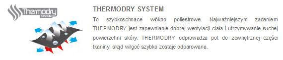 Thermodry System - opis technologii | sportowybazar.pl
