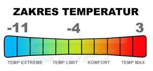 Zakres temperatur w śpiworze Spawn marki Hi-Tec | sportowybazar.pl