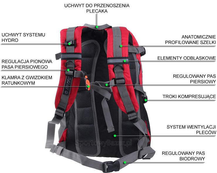 Plecak trekkingowy V-Lite Felix 25L marki Hi-Tec - infografika dotycząca przedmiotu