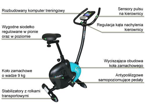 Rower magnetyczny M9239P HMS - infografika | sportowybazar.pl