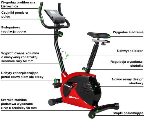 Rower magnetyczny HS-2080 SPARK marki Hop-Spor - infografika