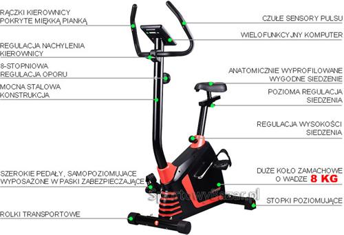 Rower magnetyczny HS-60R SHADE marki Hop-Sport - infografika