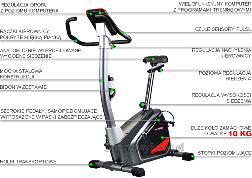 Rower elektromagnetyczny HS-80R ICON marki Hop-Sport - infografiki