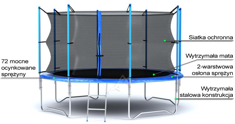 Trampolina z siatką wewnętrzną 12 FT | 366 cm marki Hop Sport - infografika