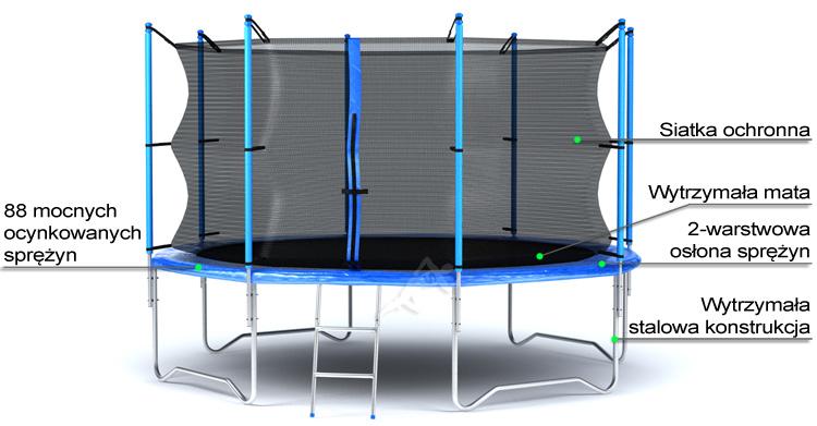 Trampolina z siatką wewnętrzną 14 FT | 427 cm marki Hop Sport - infografika