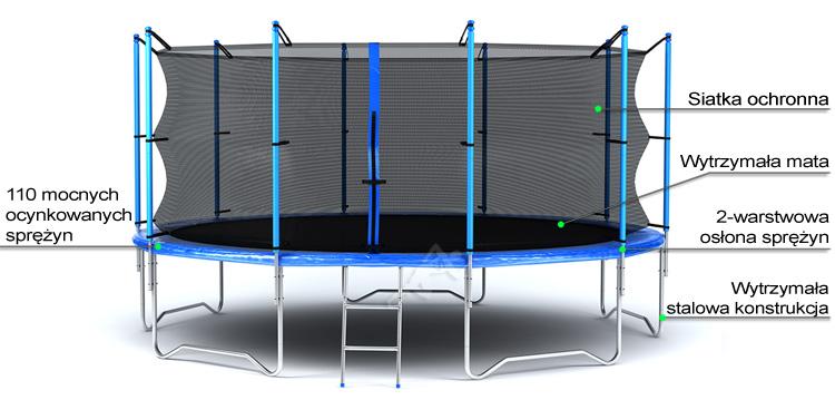 Trampolina z siatką wewnętrzną 16 FT | 488 cm marki Hop Sport - infografika
