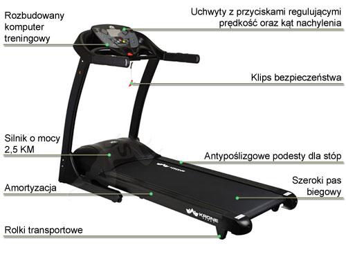 Bieżnia elektryczna KS-3202-25C Krone Sport - opis bieżni | sportowybazar.pl