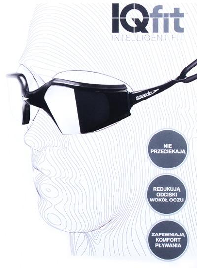 Technologia IQfit w okularkach marki Speedo - infografika